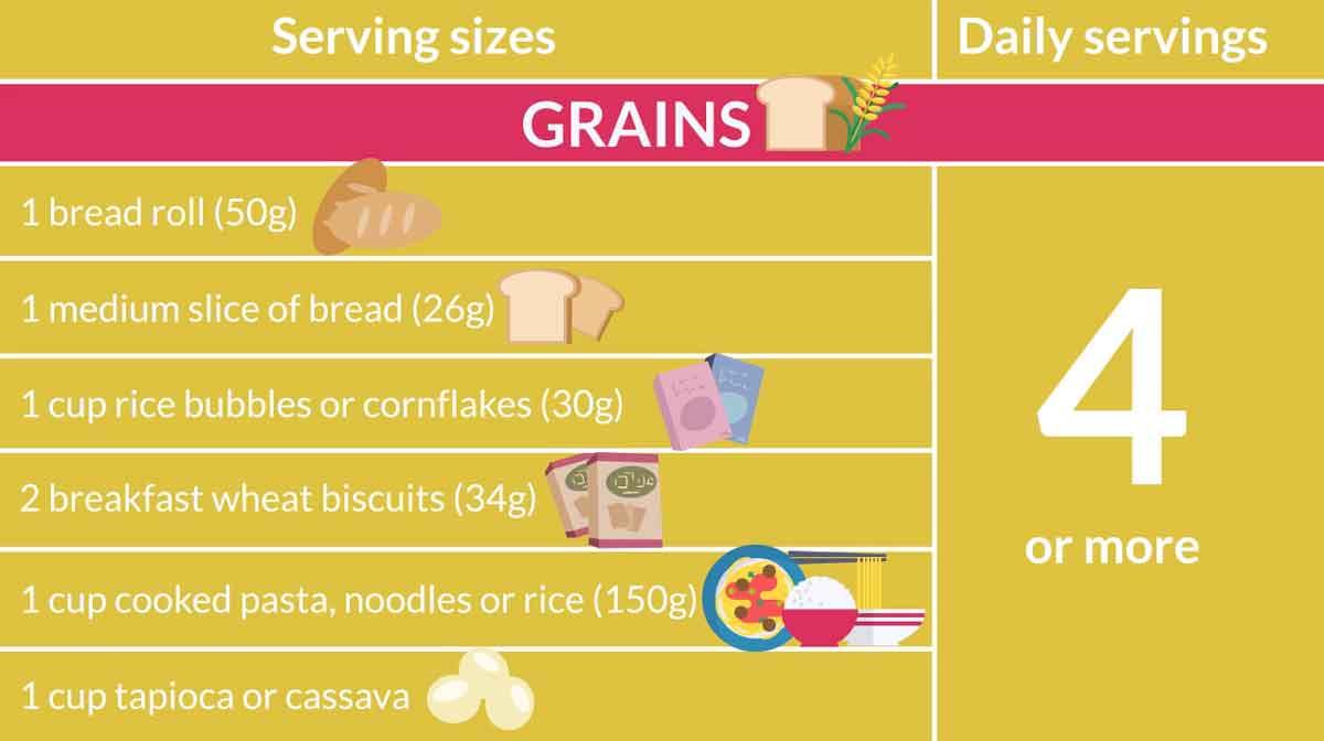 Grain serving sizes toddler